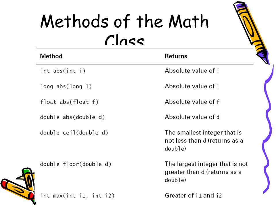 Methods of the Math Class