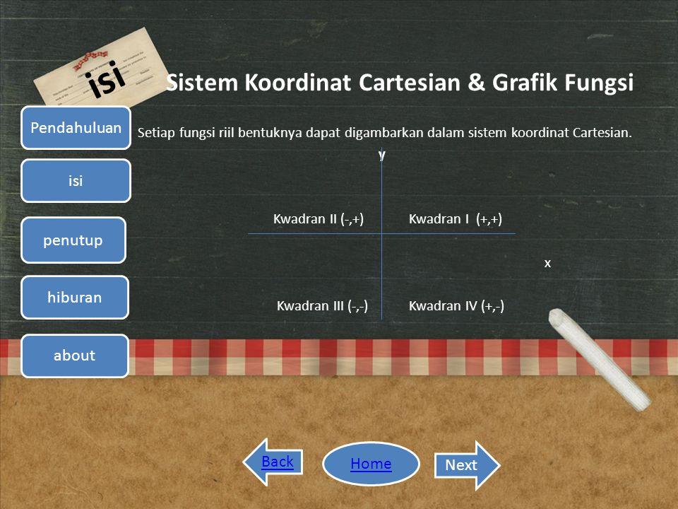 isi Sistem Koordinat Cartesian & Grafik Fungsi Setiap fungsi riil bentuknya dapat digambarkan dalam sistem koordinat Cartesian. y Kwadran II (-,+) Kwa