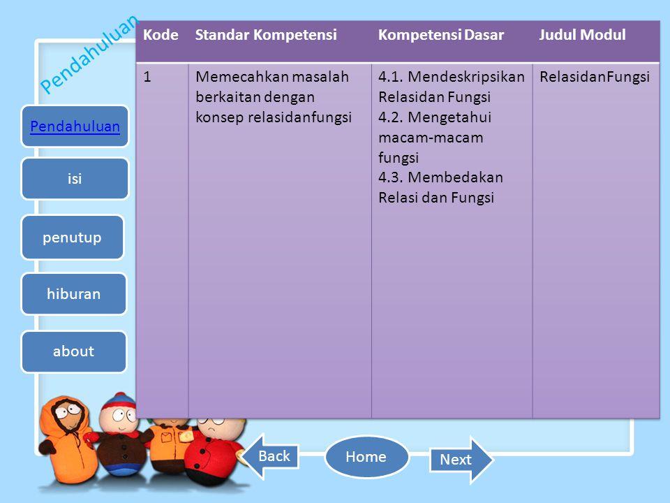 isi Fungsi (Pemetaan) Fungsi atau pemetaan dari himpunan A ke himpunan B adalah relasi yang memasangkan setiap anggota A dengan tepat satu anggota B.