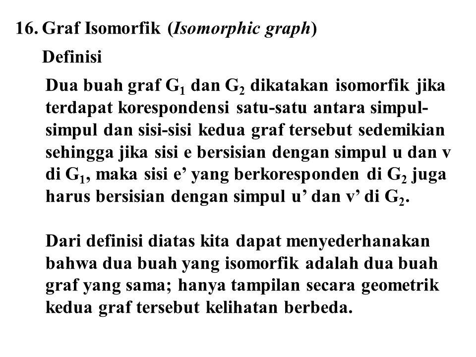 16.Graf Isomorfik (Isomorphic graph) Definisi Dua buah graf G 1 dan G 2 dikatakan isomorfik jika terdapat korespondensi satu-satu antara simpul- simpu