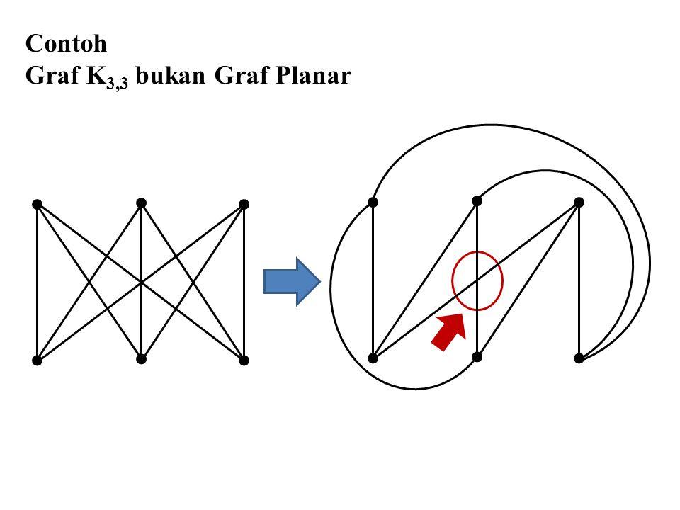 Contoh Graf K 3,3 bukan Graf Planar