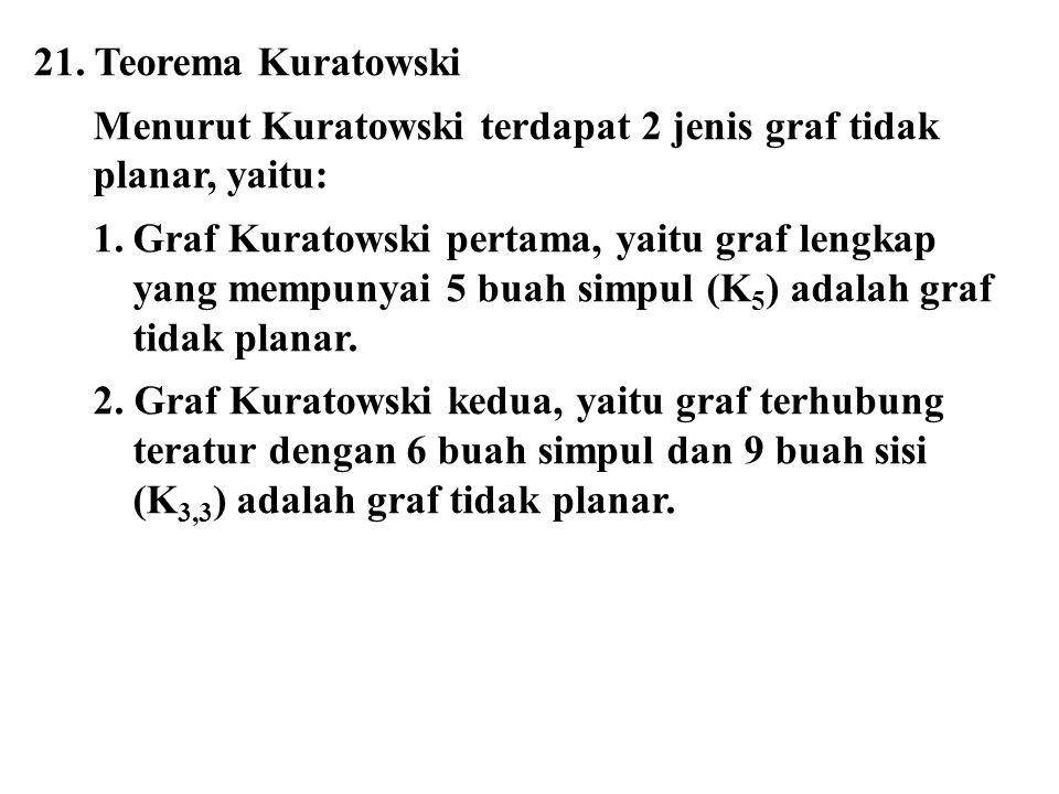 21. Teorema Kuratowski Menurut Kuratowski terdapat 2 jenis graf tidak planar, yaitu: 1.Graf Kuratowski pertama, yaitu graf lengkap yang mempunyai 5 bu
