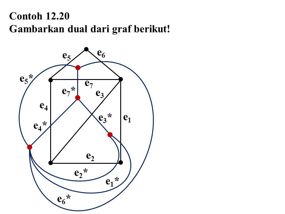 Contoh 12.20 Gambarkan dual dari graf berikut! e4e4 e1e1 e2e2 e5e5 e3e3 e6e6 e7e7 e6*e6* e7*e7* e1*e1* e2*e2* e4*e4* e5*e5* e3*e3*    