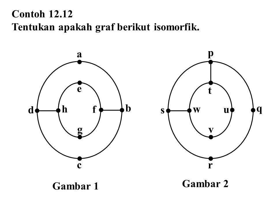 Contoh 12.12 Tentukan apakah graf berikut isomorfik.         a c h f g e d b         p r w u v t s q Gambar 1 Gambar 2
