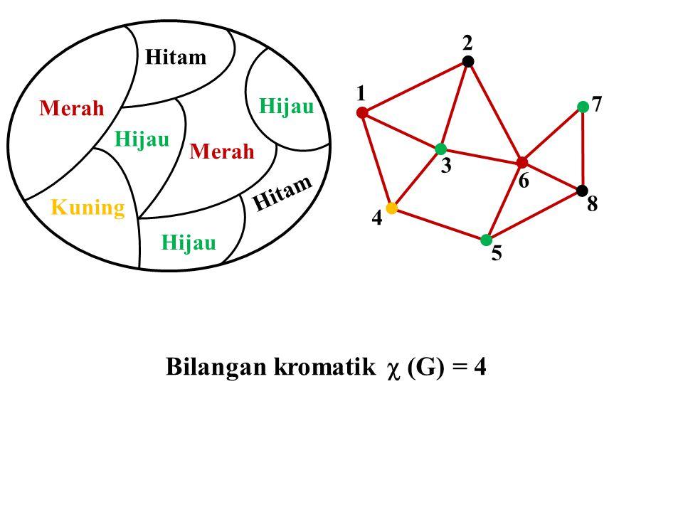 8  1 3 4 7  6 5  2      Merah Hitam Hijau Kuning Merah Hijau Hitam Hijau Bilangan kromatik  (G) = 4