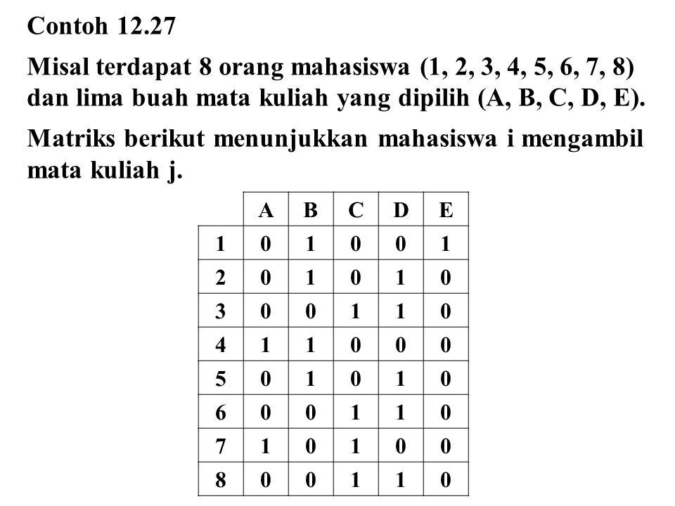 Contoh 12.27 Misal terdapat 8 orang mahasiswa (1, 2, 3, 4, 5, 6, 7, 8) dan lima buah mata kuliah yang dipilih (A, B, C, D, E). Matriks berikut menunju