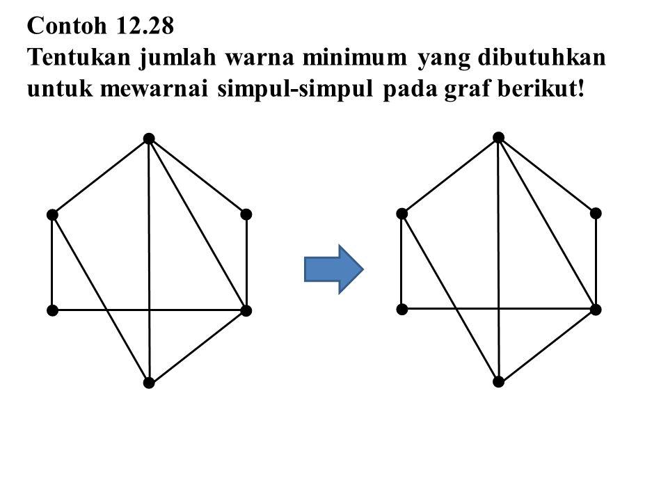Contoh 12.28 Tentukan jumlah warna minimum yang dibutuhkan untuk mewarnai simpul-simpul pada graf berikut!            