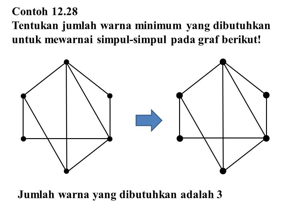 Contoh 12.28 Tentukan jumlah warna minimum yang dibutuhkan untuk mewarnai simpul-simpul pada graf berikut!             Jumlah warna yang d