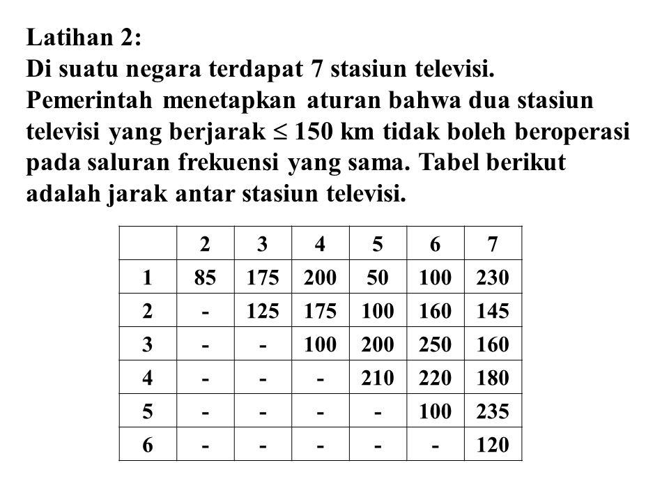Latihan 2: Di suatu negara terdapat 7 stasiun televisi. Pemerintah menetapkan aturan bahwa dua stasiun televisi yang berjarak  150 km tidak boleh ber