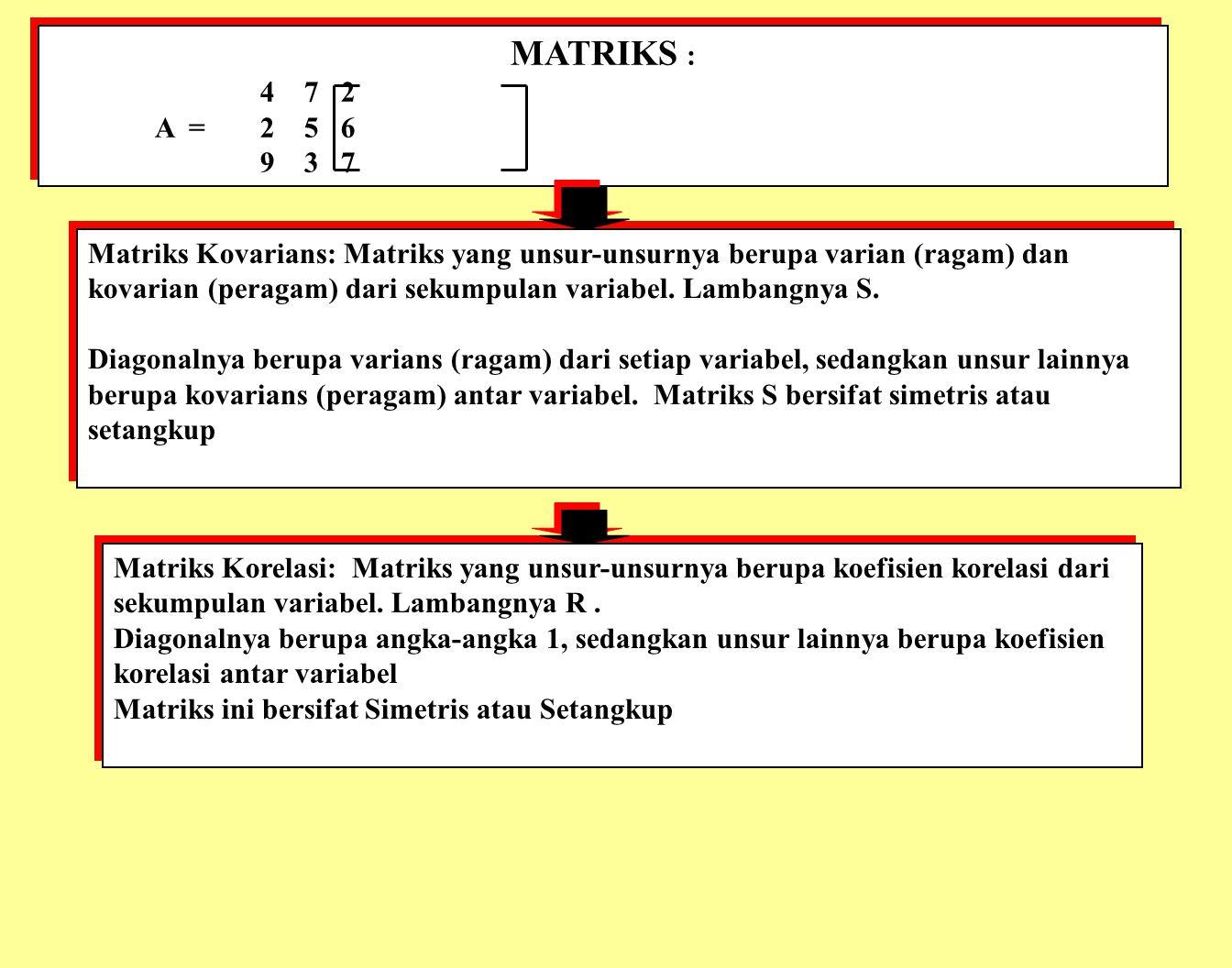 MATRIKS : 4 7 2 A = 2 5 6 9 3 7 MATRIKS : 4 7 2 A = 2 5 6 9 3 7 Matriks Kovarians: Matriks yang unsur-unsurnya berupa varian (ragam) dan kovarian (peragam) dari sekumpulan variabel.