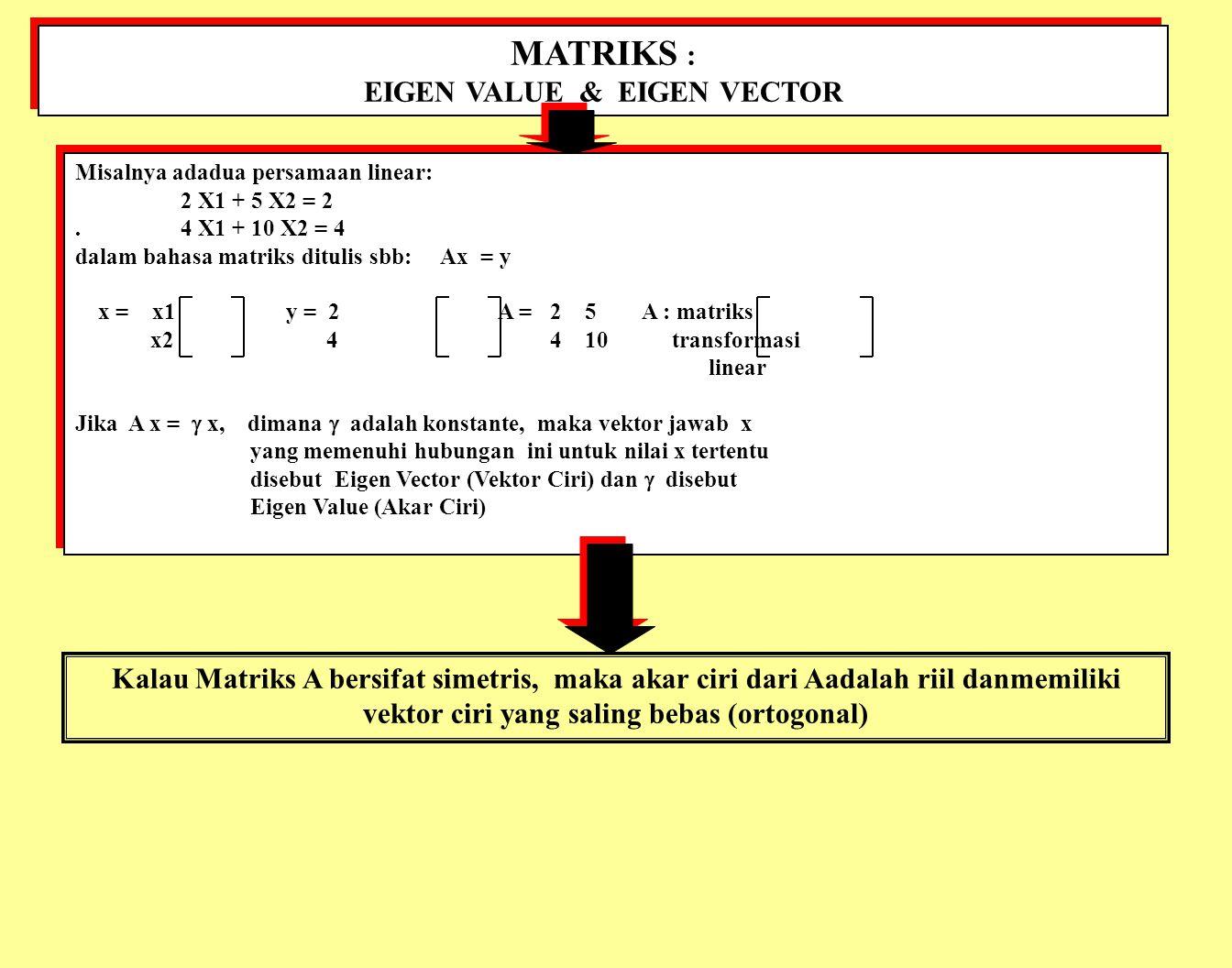 MATRIKS : EIGEN VALUE & EIGEN VECTOR MATRIKS : EIGEN VALUE & EIGEN VECTOR Misalnya adadua persamaan linear: 2 X1 + 5 X2 = 2.4 X1 + 10 X2 = 4 dalam bahasa matriks ditulis sbb: Ax = y x = x1y = 2A = 2 5 A : matriks x2 4 4 10 transformasi linear Jika A x =  x, dimana  adalah konstante, maka vektor jawab x yang memenuhi hubungan ini untuk nilai x tertentu disebut Eigen Vector (Vektor Ciri) dan  disebut Eigen Value (Akar Ciri) Misalnya adadua persamaan linear: 2 X1 + 5 X2 = 2.4 X1 + 10 X2 = 4 dalam bahasa matriks ditulis sbb: Ax = y x = x1y = 2A = 2 5 A : matriks x2 4 4 10 transformasi linear Jika A x =  x, dimana  adalah konstante, maka vektor jawab x yang memenuhi hubungan ini untuk nilai x tertentu disebut Eigen Vector (Vektor Ciri) dan  disebut Eigen Value (Akar Ciri) Kalau Matriks A bersifat simetris, maka akar ciri dari Aadalah riil danmemiliki vektor ciri yang saling bebas (ortogonal)