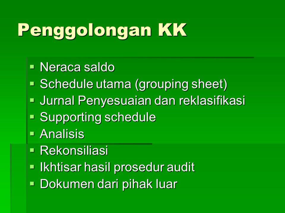 Penggolongan KK  Neraca saldo  Schedule utama (grouping sheet)  Jurnal Penyesuaian dan reklasifikasi  Supporting schedule  Analisis  Rekonsilias
