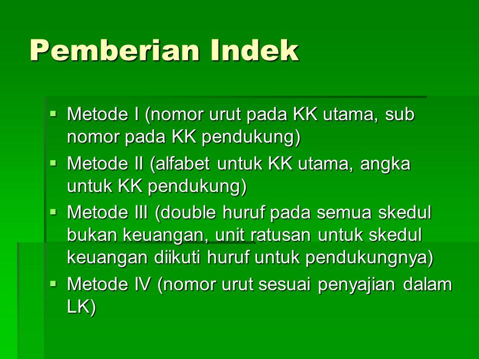 Pemberian Indek  Metode I (nomor urut pada KK utama, sub nomor pada KK pendukung)  Metode II (alfabet untuk KK utama, angka untuk KK pendukung)  Me