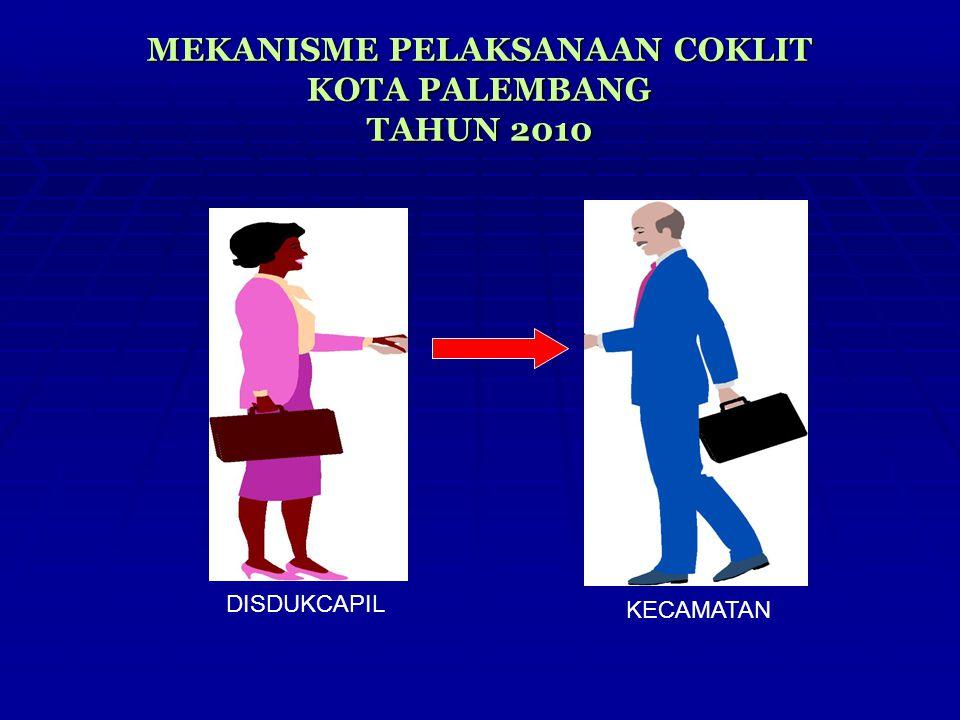 MEKANISME PELAKSANAAN COKLIT KOTA PALEMBANG TAHUN 2010 DISDUKCAPIL KECAMATAN