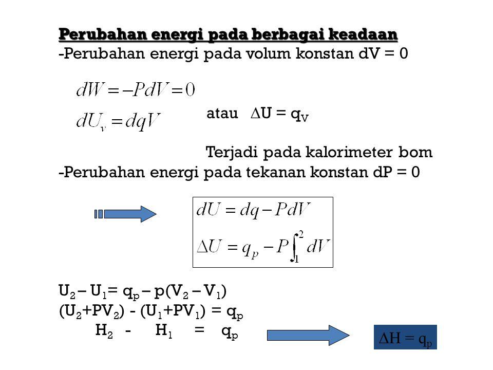 Perubahan energi pada berbagai keadaan -Perubahan energi pada volum konstan dV = 0 atau  U = q V Terjadi pada kalorimeter bom -Perubahan energi pada