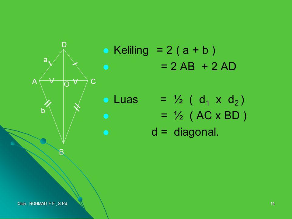 14 Keliling = 2 ( a + b ) = 2 AB + 2 AD Luas = ½ ( d 1 x d 2 ) = ½ ( AC x BD ) d = diagonal. O B AC D V V a b Oleh : ROHMAD F.F., S.Pd.