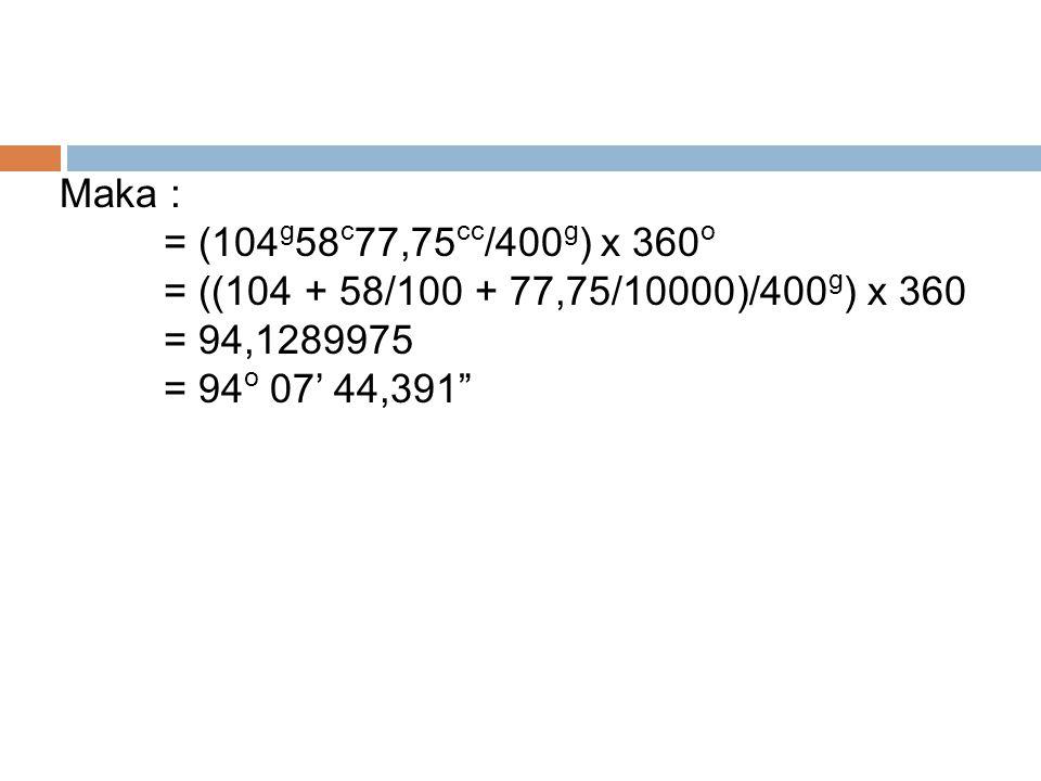 """Maka : = (104 g 58 c 77,75 cc /400 g ) x 360 o = ((104 + 58/100 + 77,75/10000)/400 g ) x 360 = 94,1289975 = 94 o 07' 44,391"""""""