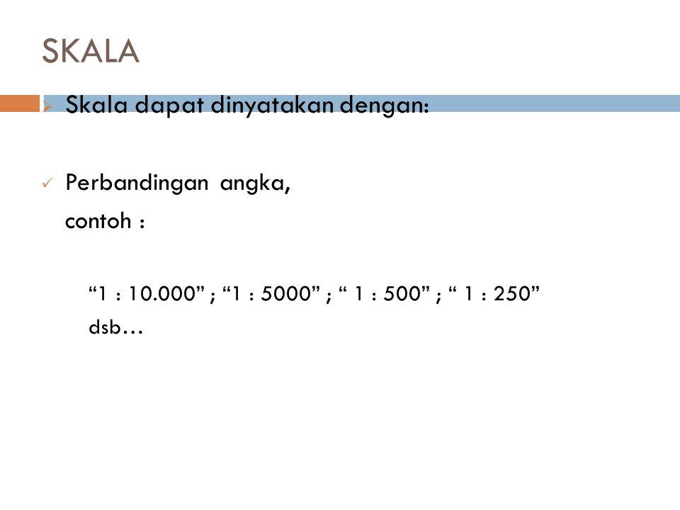 """SKALA  Skala dapat dinyatakan dengan: Perbandingan angka, contoh : """"1 : 10.000"""" ; """"1 : 5000"""" ; """" 1 : 500"""" ; """" 1 : 250"""" dsb…"""