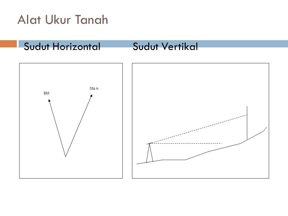 Alat Ukur Tanah Sudut HorizontalSudut Vertikal BM Sta A