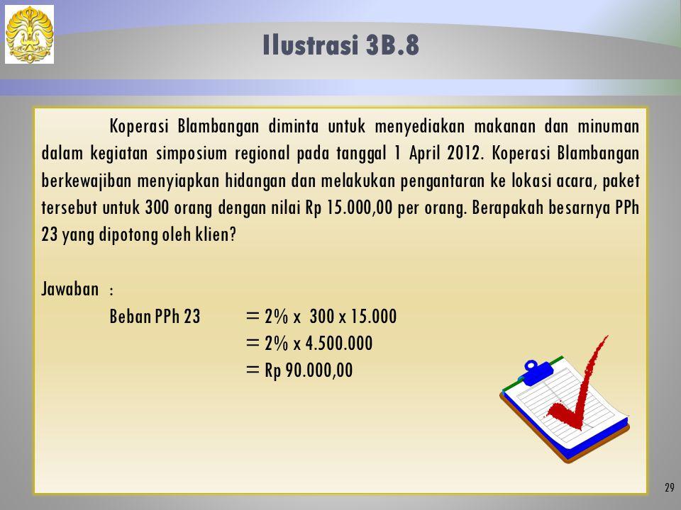 Ilustrasi 3B.8 29 Koperasi Blambangan diminta untuk menyediakan makanan dan minuman dalam kegiatan simposium regional pada tanggal 1 April 2012. Koper