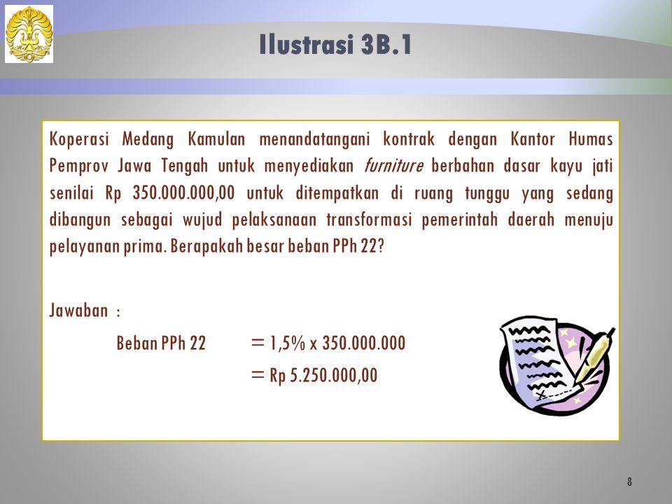 Ilustrasi 3B.1 Koperasi Medang Kamulan menandatangani kontrak dengan Kantor Humas Pemprov Jawa Tengah untuk menyediakan furniture berbahan dasar kayu