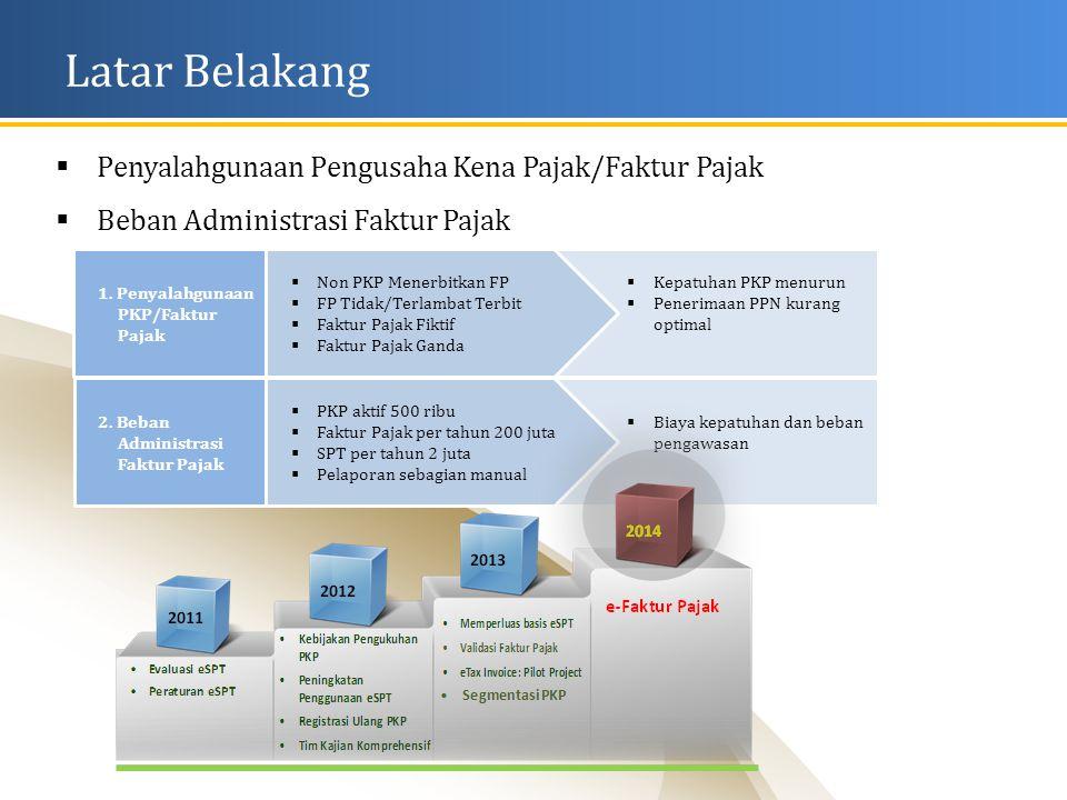  Kepatuhan PKP menurun  Penerimaan PPN kurang optimal  Non PKP Menerbitkan FP  FP Tidak/Terlambat Terbit  Faktur Pajak Fiktif  Faktur Pajak Ganda Latar Belakang 1.