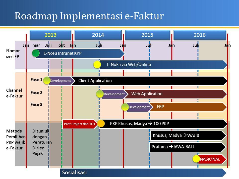 Roadmap Implementasi e-Faktur E-NoFa Intranet KPP Client Application Web Application ERP 2014 2015 2016 E-NoFa via Web/Online 2013 Development Sosialisasi PKP Khusus, Madya  100 PKP Khusus, Madya  WAJIB Pratama  JAWA-BALI NASIONAL Pilot Project dan TOT Development Nomor seri FP Fase 1 Fase 2 Fase 3 Metode Pemilihan PKP wajib e-Faktur Channel e-Faktur Ditunjuk dengan Peraturan Dirjen Pajak oktJulimarJuli Jan