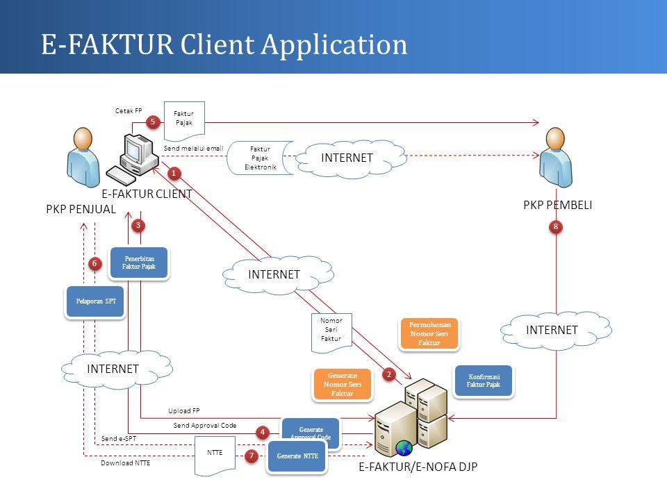 E-FAKTUR Client Application PKP PENJUAL E-FAKTUR/E-NOFA DJP E-FAKTUR CLIENT INTERNET PKP PEMBELI INTERNET Permohonan Nomor Seri Faktur 5 5 Konfirmasi