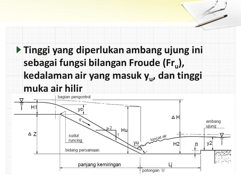 Tinggi yang diperlukan ambang ujung ini sebagai fungsi bilangan Froude (Fr u ), kedalaman air yang masuk y u, dan tinggi muka air hilir