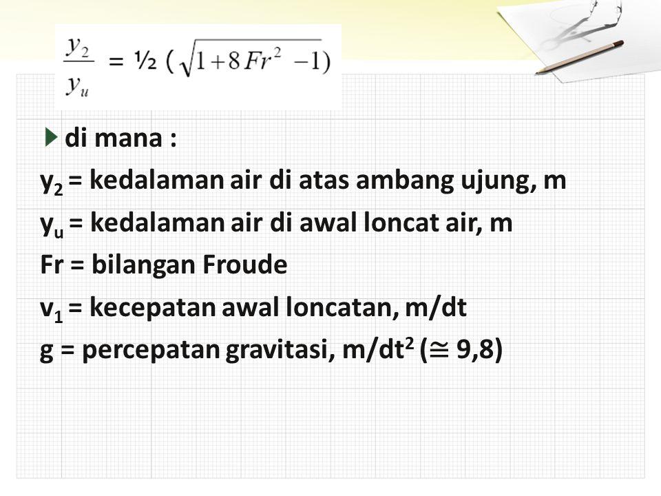 di mana : y 2 = kedalaman air di atas ambang ujung, m y u = kedalaman air di awal loncat air, m Fr = bilangan Froude v 1 = kecepatan awal loncatan, m/