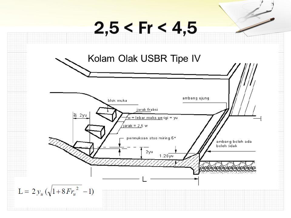 Kolam Olak USBR Tipe IV