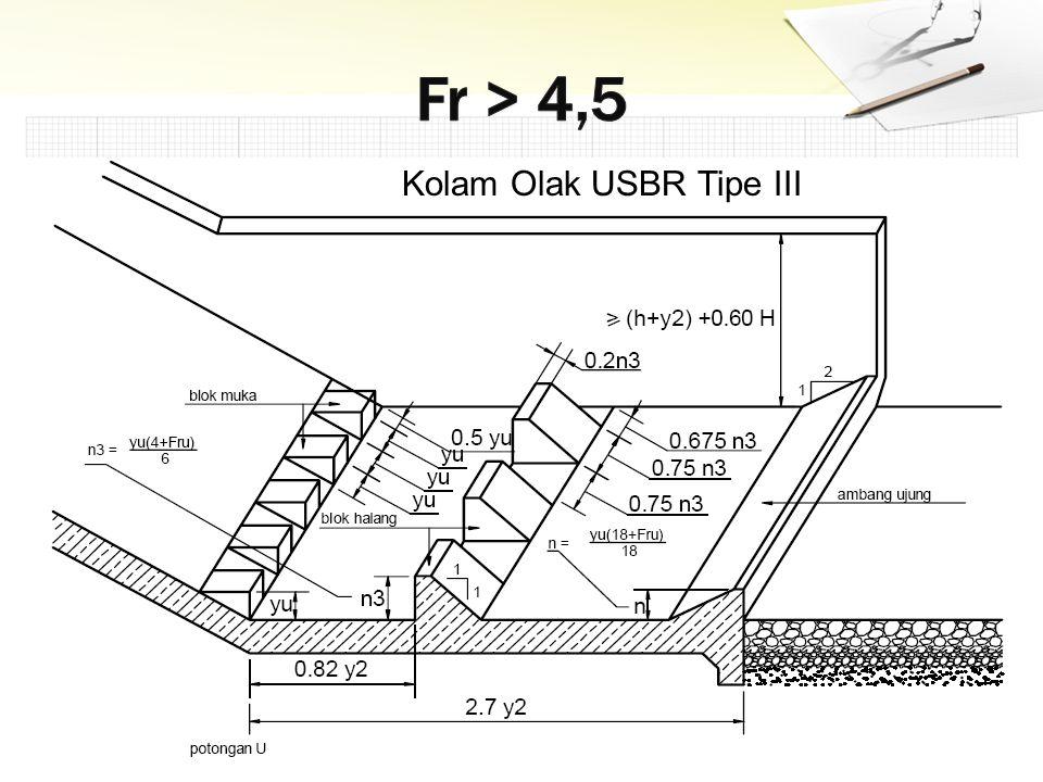 Kolam Olak USBR Tipe III