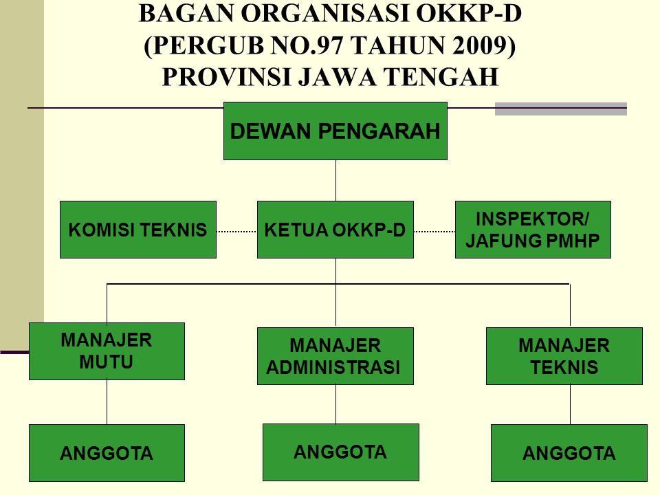 BAGAN ORGANISASI OKKP-D (PERGUB NO.97 TAHUN 2009) PROVINSI JAWA TENGAH DEWAN PENGARAH KETUA OKKP-D MANAJER ADMINISTRASI MANAJER TEKNIS KOMISI TEKNIS A
