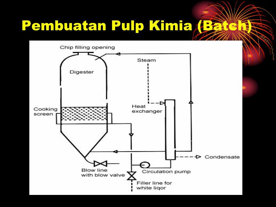 Pembuatan Pulp Kimia (Batch)