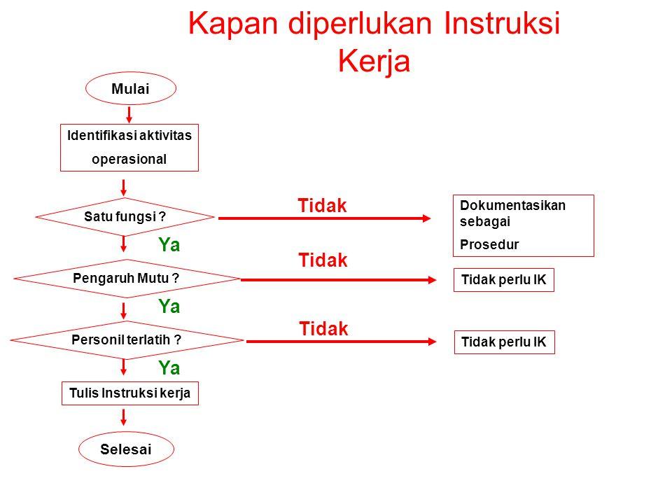 Bentuk Instruksi Kerja Gambar-gambar Foto-foto Diagram alir Contoh produk Uraian kalimat kombinasi