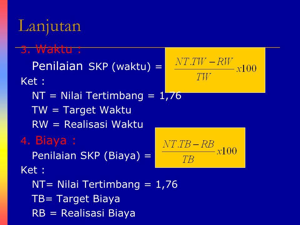 Lanjutan 3. Waktu : Penilaian SKP (waktu) = Ket : NT = Nilai Tertimbang = 1,76 TW = Target Waktu RW = Realisasi Waktu 4. Biaya : Penilaian SKP (Biaya)