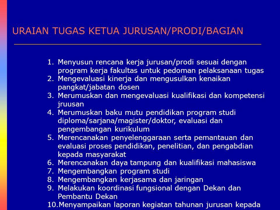 URAIAN TUGAS KETUA JURUSAN/PRODI/BAGIAN 1.Menyusun rencana kerja jurusan/prodi sesuai dengan program kerja fakultas untuk pedoman pelaksanaan tugas 2.