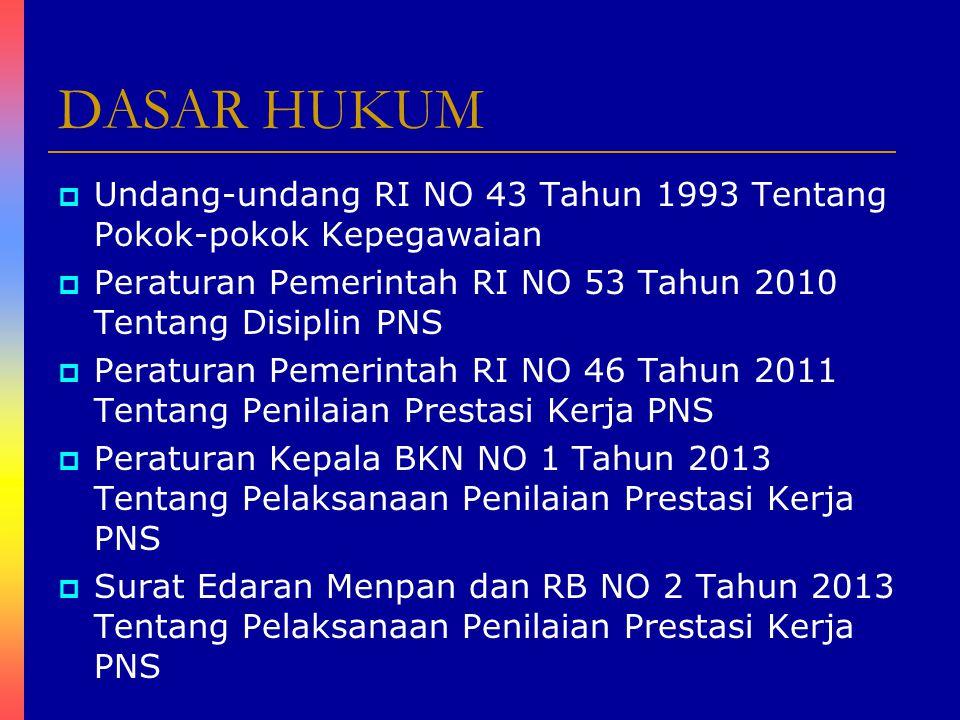 DASAR HUKUM  Undang-undang RI NO 43 Tahun 1993 Tentang Pokok-pokok Kepegawaian  Peraturan Pemerintah RI NO 53 Tahun 2010 Tentang Disiplin PNS  Pera