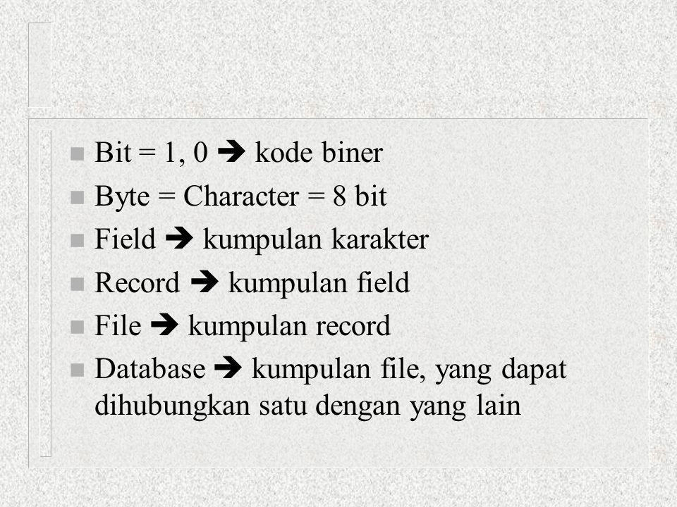n Bit = 1, 0  kode biner n Byte = Character = 8 bit n Field  kumpulan karakter n Record  kumpulan field n File  kumpulan record n Database  kumpu