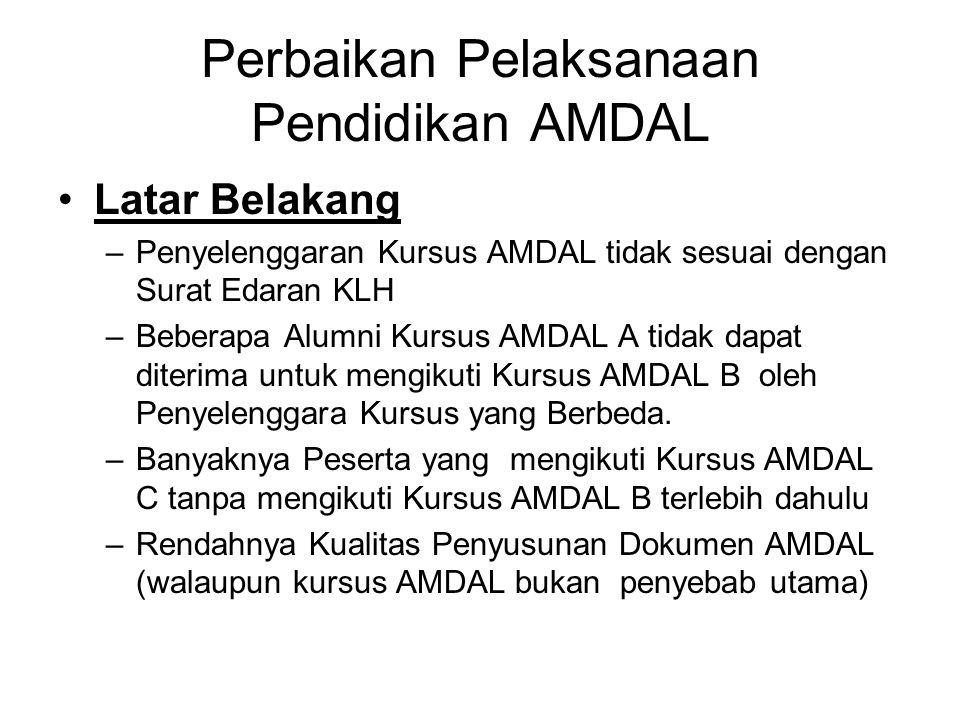 Perbaikan Pelaksanaan Pendidikan AMDAL Latar Belakang –Penyelenggaran Kursus AMDAL tidak sesuai dengan Surat Edaran KLH –Beberapa Alumni Kursus AMDAL A tidak dapat diterima untuk mengikuti Kursus AMDAL B oleh Penyelenggara Kursus yang Berbeda.