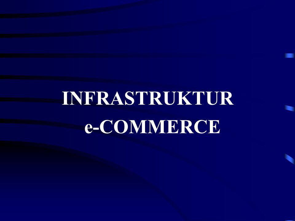 Infrastruktur e-Commerce Adalah semua servis yang mendukung pelak sanaan e-Commerce, untuk menjamin : -Keandalan -Kepercayaan -Kerahasiaan -Kepemilikan yang sah -Keamanan