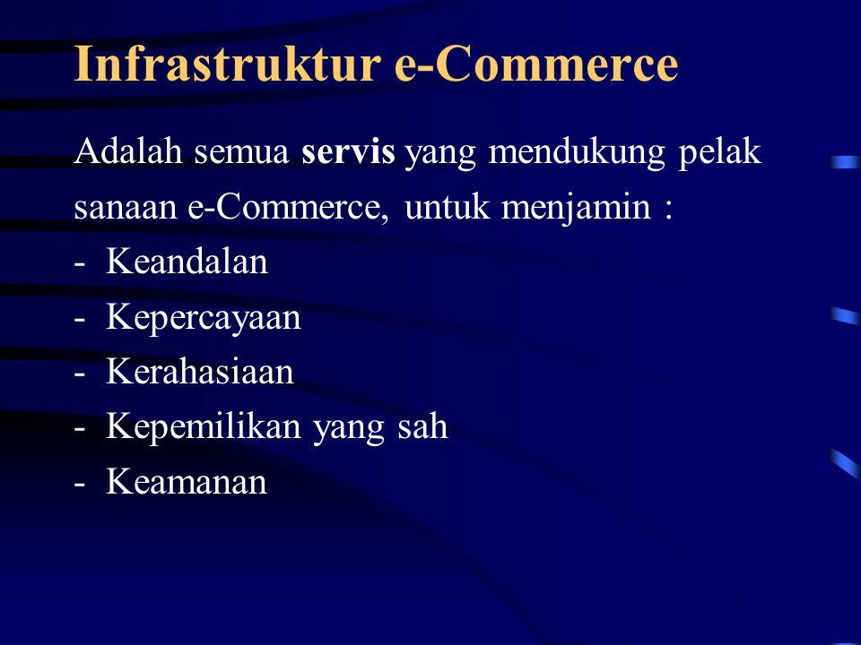 Servis yang disediakan 1.Directory service 2.Interface 3.Infrastruktur kunci publik 4.Otoritas sertifikasi 5.Protokol Keamanan 6.Metode Pembayaran
