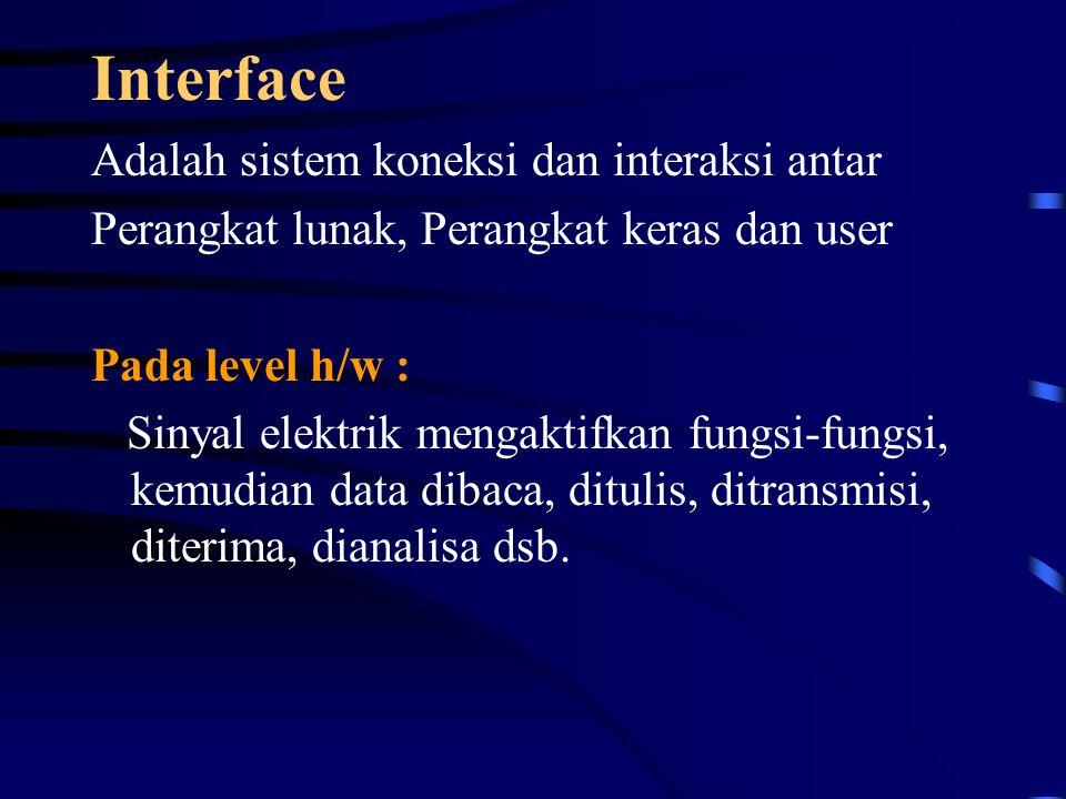 Interface Adalah sistem koneksi dan interaksi antar Perangkat lunak, Perangkat keras dan user Pada level h/w : Sinyal elektrik mengaktifkan fungsi-fungsi, kemudian data dibaca, ditulis, ditransmisi, diterima, dianalisa dsb.