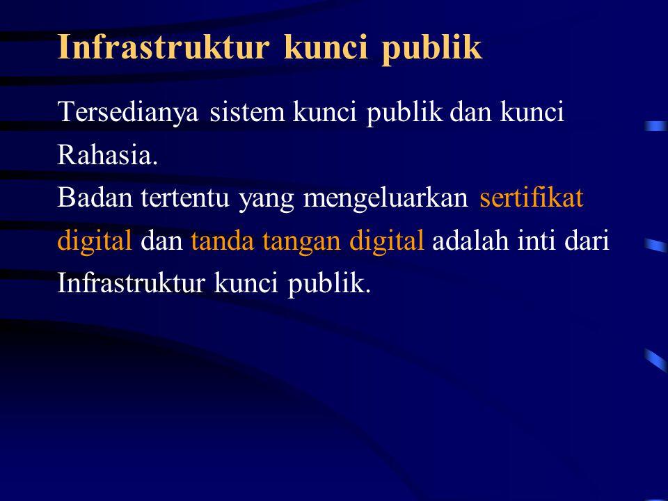Infrastruktur kunci publik Tersedianya sistem kunci publik dan kunci Rahasia.