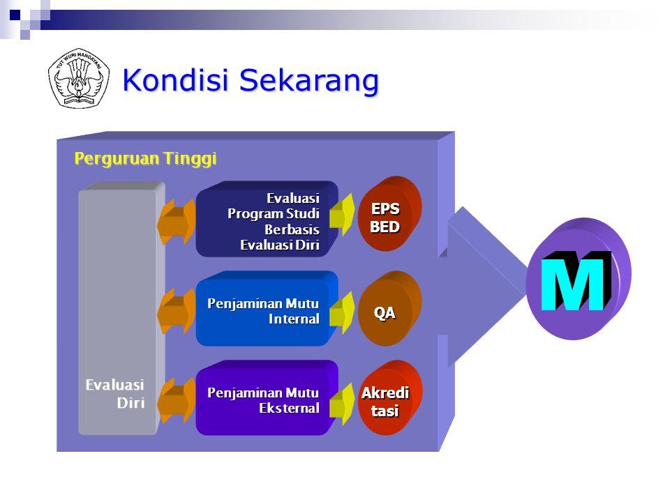 Prof. Dr. Ir. Bustami Syam, MSME Wakil Direktur Unit Manajemen Mutu (UMM) Universitas Sumatera Utara Biro Rektor USU Lti 2, Jl. Dr. Mansur 68B Medan T