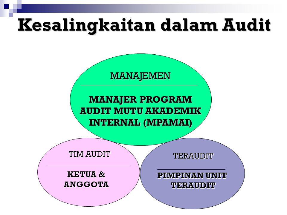 Peran dan Tanggungjawab Manajemen (Rektor/Dekan) Menugaskan Menugaskan staf senior sebagai MP-AMAI. Mengesahkan Mengesahkan rencana audit tahunan. Mel