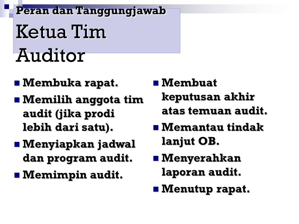 Peran dan Tanggungjawab MP-AMAI Mempersiapkan Mempersiapkan rencana audit tahunan. Memilih, Memilih, melatih dan menetapkan kualifikasi auditor. Menun