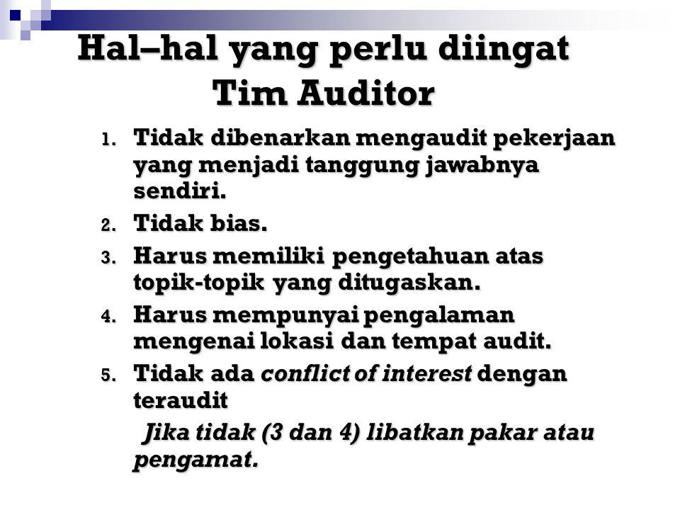Etika Auditor Tidak bias. Tidak bias. Profesional. Profesional. Tidak mengungkapkan rahasia organisasi kepada pihak ketiga. Tidak mengungkapkan rahasi