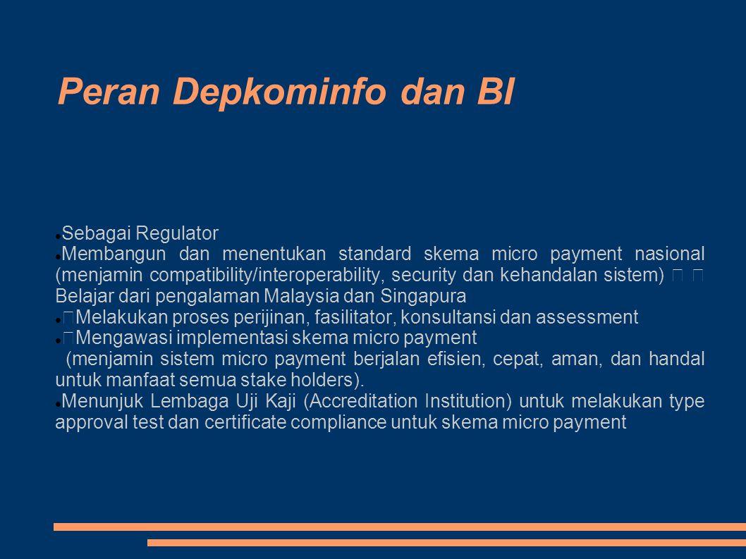 Peran Depkominfo dan BI Sebagai Regulator Membangun dan menentukan standard skema micro payment nasional (menjamin compatibility/interoperability, sec
