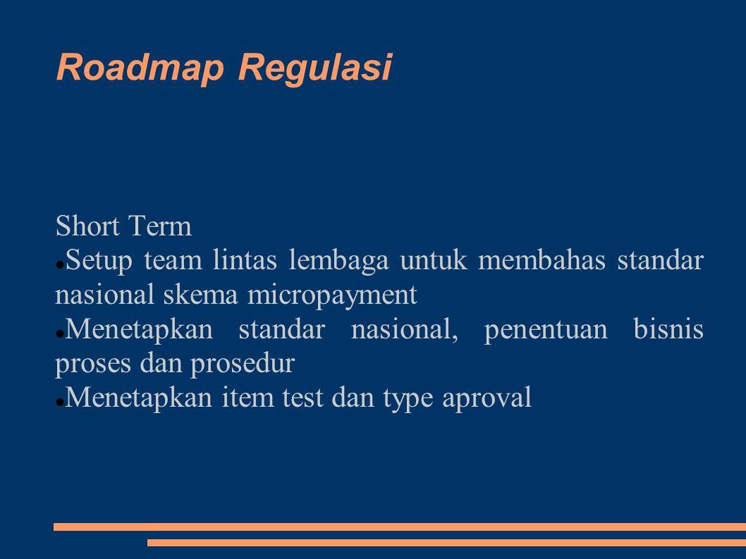 Roadmap Regulasi Short Term Setup team lintas lembaga untuk membahas standar nasional skema micropayment Menetapkan standar nasional, penentuan bisnis